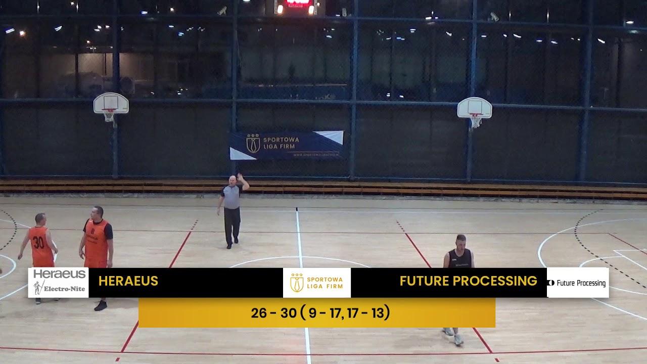 Heraeus vs Future Processing ( SLF Koszykówka, Jesień 2020)